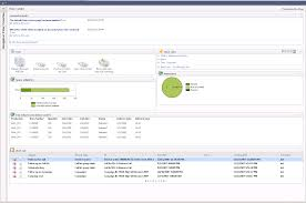personalization of role centers in dynamics ax 2009 u2013 supply chain