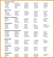 Good Action Verbs For Resumes Action Words For Resume Cbshow Co