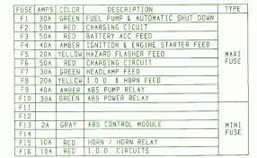 1995 jeep battery 1997 jeep tj fuse diagram wirdig throughout 1995 jeep wrangler