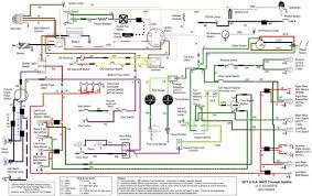 triumph stag wiring diagram triumph bonneville wiring diagram
