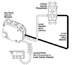 how to install a arc fault circuit breaker interrupter video