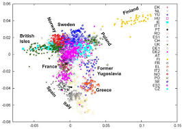 genetic map the genetic map of europe gene expression
