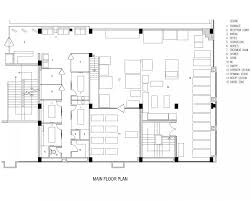gym floor plan layout u2013 decorin