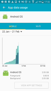 android os using data android os using up gb s worth of backgroud data android help