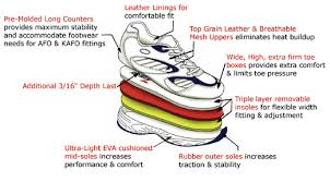 Shoes With Comfortable Soles Answer2 558 3 White Mens Walking Comfort Shoe Orthotic Shop