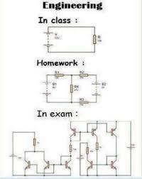 Chemical Engineering Meme - february 2012 swe region c blog