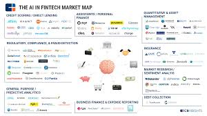 Usa Track And Field Map It by The Ai In Fintech Market Map