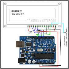 digital salvage dot net blog archive arduino and the