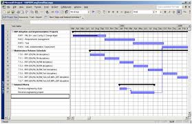Project Plan Template Excel Iso Implementation Plan Template Excel
