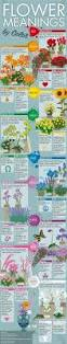 wedding planning tips everything you need to know about flowers