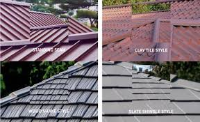 Tile Roof Types Types Of Metal Roofing For Homes