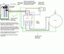 agway wiring diagram amp disconnect wiring diagram wiring diagram