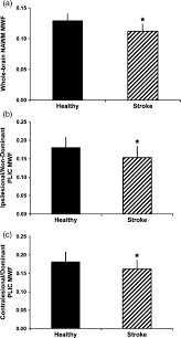 magnetic resonance of myelin water an u0026nbsp in vivo marker for