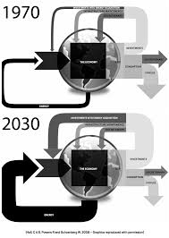 using energy to extract energy u2013 the dynamics of depletion