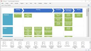 Project Project Management Change Request by Pmbok Process Mapping Tool
