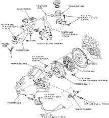 repair guides manual transaxle manual transaxle assembly