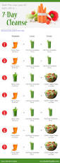 38 best diet images on pinterest food healthy foods and breakfast