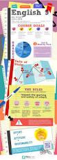 the 25 best maths syllabus ideas on pinterest class syllabus