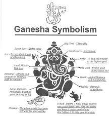 best 25 tattoo ganesh ideas on pinterest ganesha ganesh and