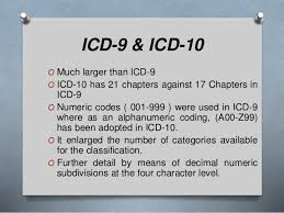 Icd 9 To Icd 10 Conversion Table by Icd 10