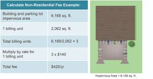 how to calculate square feet stormwater utility fees and credits for nonresidential properties