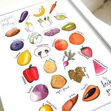 fruit and vegetable alphabet print by becka griffin illustration