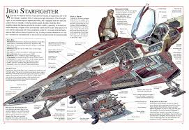 Star Wars Ship Floor Plans by Increibles Libros De Star Wars Echandola Star Wars Starship