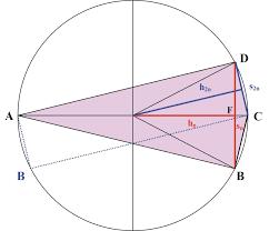 fläche kreis formel kreisfläche berechnen formel jtleigh hausgestaltung ideen