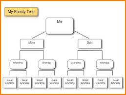 6 template for family tree printable timesheets
