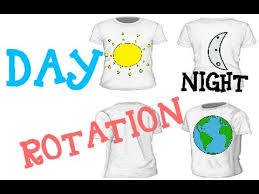 day night and the earths rotation science concepts for kids