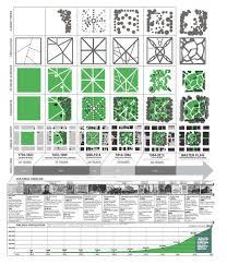 gallery of punggol waterfront master plan u0026 housing design program