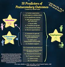 independent living scales manual 18 predictors of postsecondary outcomes u2026and what ots pts u0026 slps