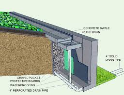 download retaining wall drain pipe garden design