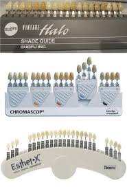 a review of color science in dentistry shade matching in the