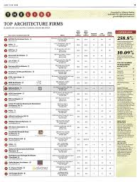 Top Architecture Firms 2016 Stylish Top Architecture Firms On Architecture And Top