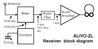 marco cobra auger wiring diagram diagram wiring diagrams for diy
