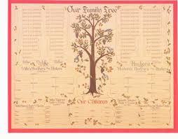 printable blank family tree the family tree chart people