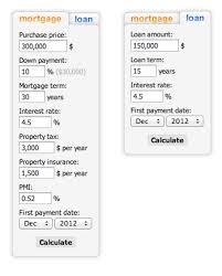 Estimate Mortgage Loan Amount by Mortgage Calculator Loan Calculator Plugins