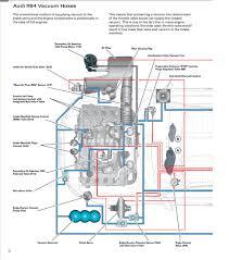 audi rs4 wiring diagram audi wiring diagrams instruction