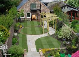 Small Backyard Landscaping Ideas Without Grass by Small Garden Design Ideas No Grass Luxury Beautiful Residential