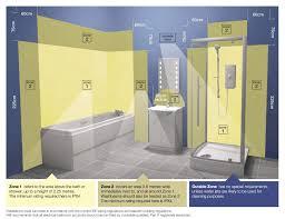 bathroom zones 1 2 interior design