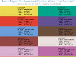 pantone colors for spring 2017 hex and cmyk values of top 10 pantone colors for spring 2017 photo