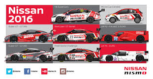 nissan canada executive team nissan announces motorsport programme for 2016 nissan insider