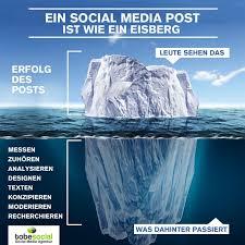 mediapost siege social wir haben für euch die grafik ein social media post ist wie ein