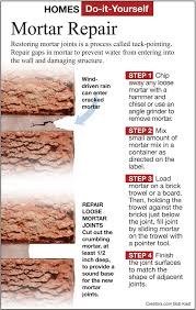 repair cracks and maintain your chimney siouxland homes