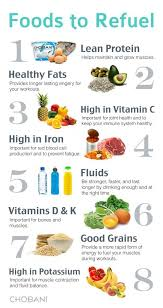 18 best diet images on pinterest health healthy eating and
