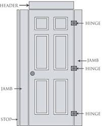 Interior Doors Sizes Interior Door Dimensions Our Prehung Kit Includes Jambs Hinges