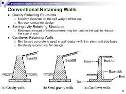 Concrete Block Retaining Wall Detail Retaining Wall Footing - Design of a retaining wall