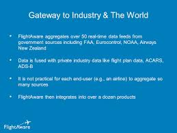 Flightaware Misery Map Service Provider Turning Data Into Solutions Ppt Download