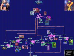 Metroid Nes Map On Level Design A Macro Map Design And Some Ecology K Ayinworks